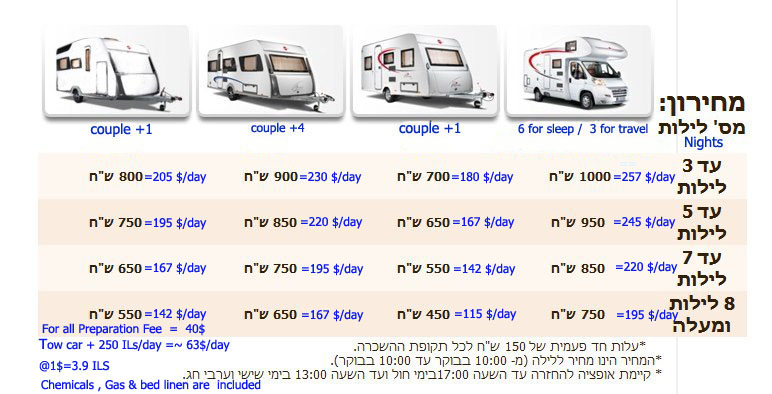 Israel  Holyland  Motohome Vacation - Price list  .  your best Holiday way for you and your family  get to know Israel The holyland - Price list